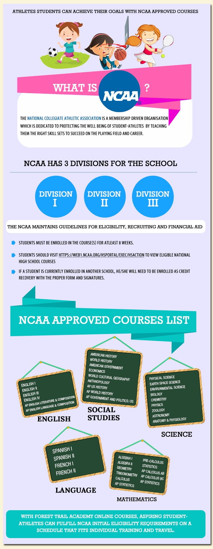 NCAA approved online courses